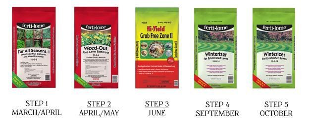 Step 1 All Seasons Crabgrass Preventer - The longest lasting, most recommended crabgrass preventer used by professional applicators to protect lawns from ...